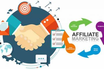 What Is An Affiliate Program - How To Become An Affiliate?