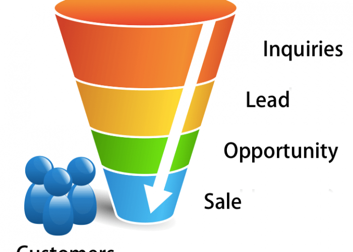 What are ClickFunnels - How To Build A Sales Funnel Easy?